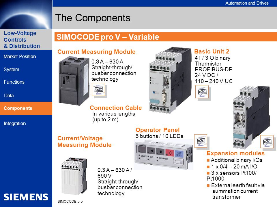 Automation and Drives SIMOCODE pro Low-Voltage Controls & Distribution Market Position System Data Functions Components Integration The Components Ope
