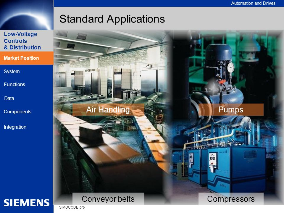 Automation and Drives SIMOCODE pro Low-Voltage Controls & Distribution Market Position System Data Functions Components Integration Standard Applicati