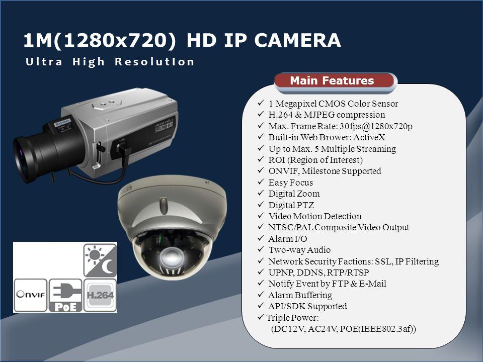 1M(1280x720) HD IP CAMERA 1 Megapixel CMOS Color Sensor H.264 & MJPEG compression Max.