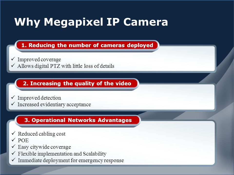 Why Megapixel IP Camera Improved coverage Allows digital PTZ with little loss of details 1.