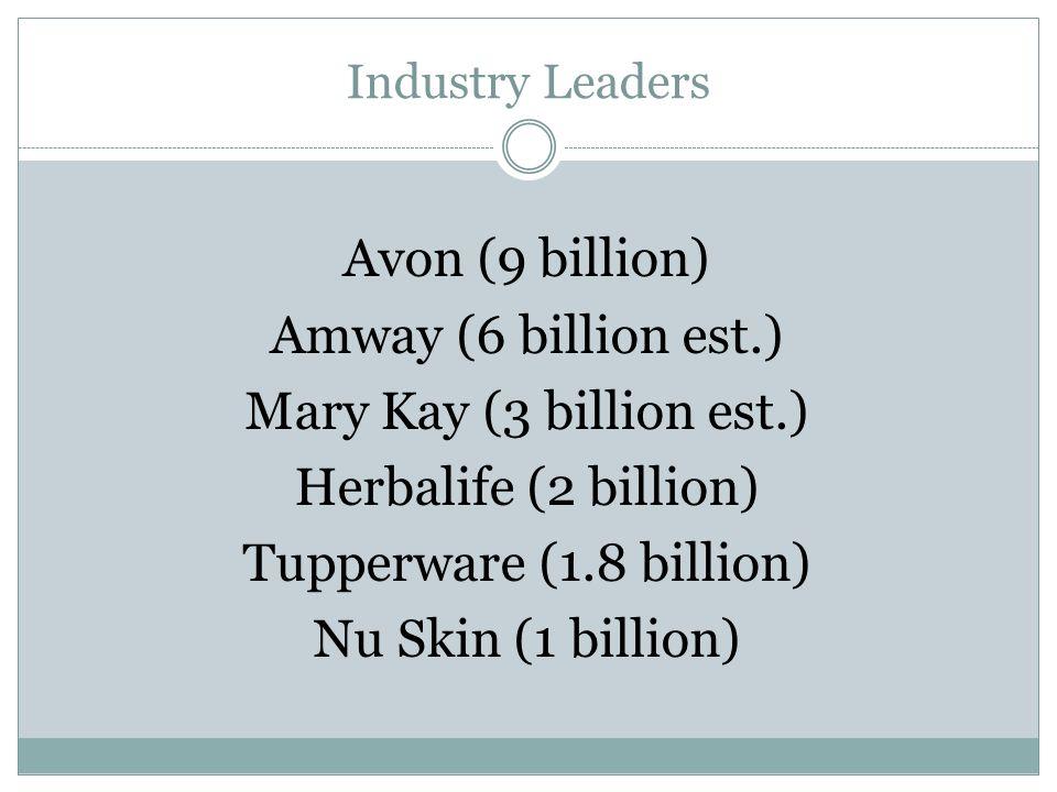 Industry Leaders Avon (9 billion) Amway (6 billion est.) Mary Kay (3 billion est.) Herbalife (2 billion) Tupperware (1.8 billion) Nu Skin (1 billion)