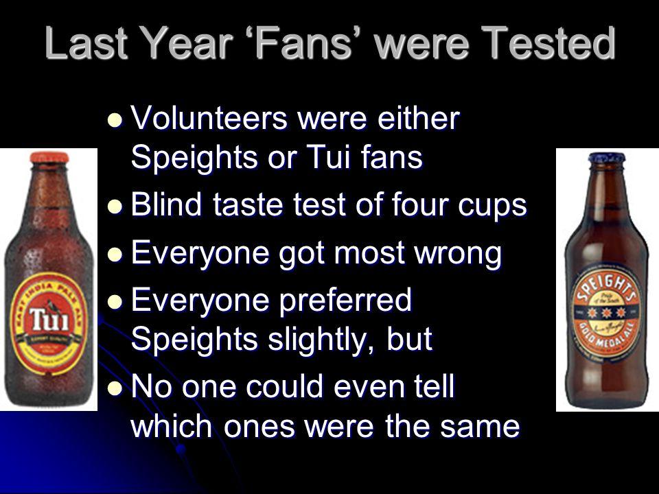 Last Year Fans were Tested Volunteers were either Speights or Tui fans Volunteers were either Speights or Tui fans Blind taste test of four cups Blind