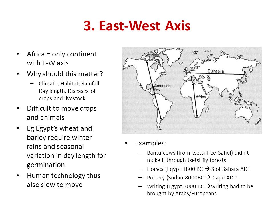 3. East-West Axis Africa = only continent with E-W axis Why should this matter.