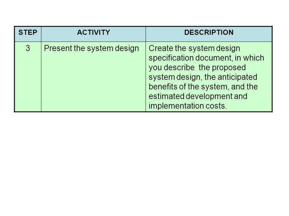 STEPACTIVITYDESCRIPTION 3Present the system designCreate the system design specification document, in which you describe the proposed system design, the anticipated benefits of the system, and the estimated development and implementation costs.