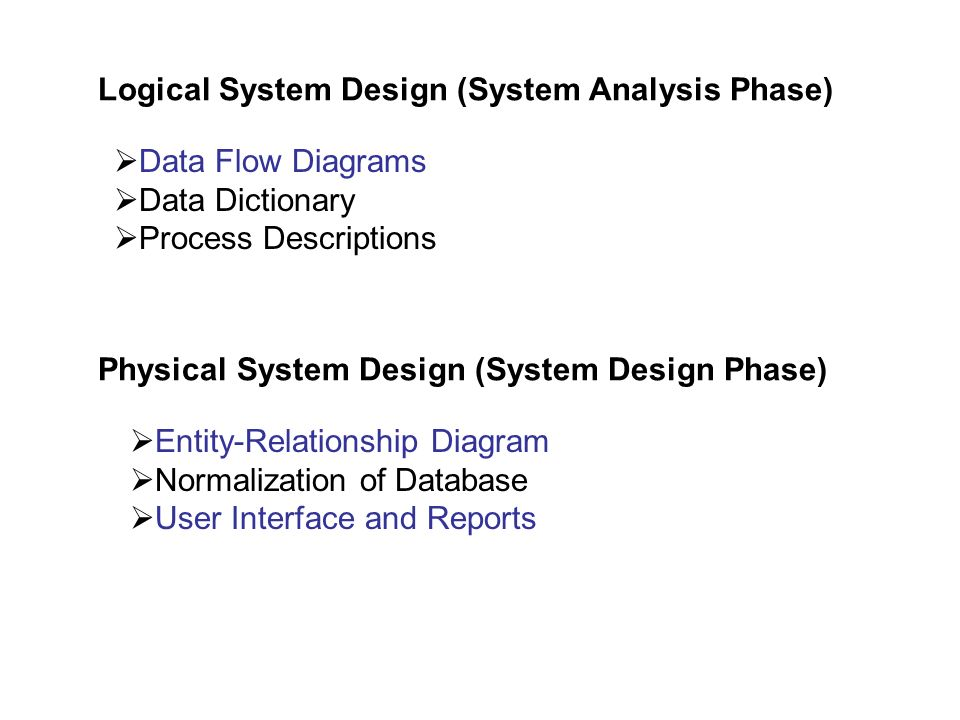 Logical System Design (System Analysis Phase) Data Flow Diagrams Data Dictionary Process Descriptions Physical System Design (System Design Phase) Entity-Relationship Diagram Normalization of Database User Interface and Reports