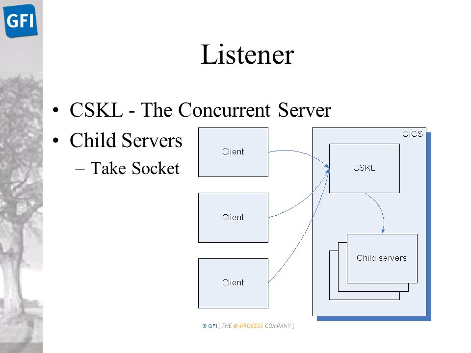© GFI [ THE e -PROCESS COMPANY ] Listener CSKL - The Concurrent Server Child Servers –Take Socket