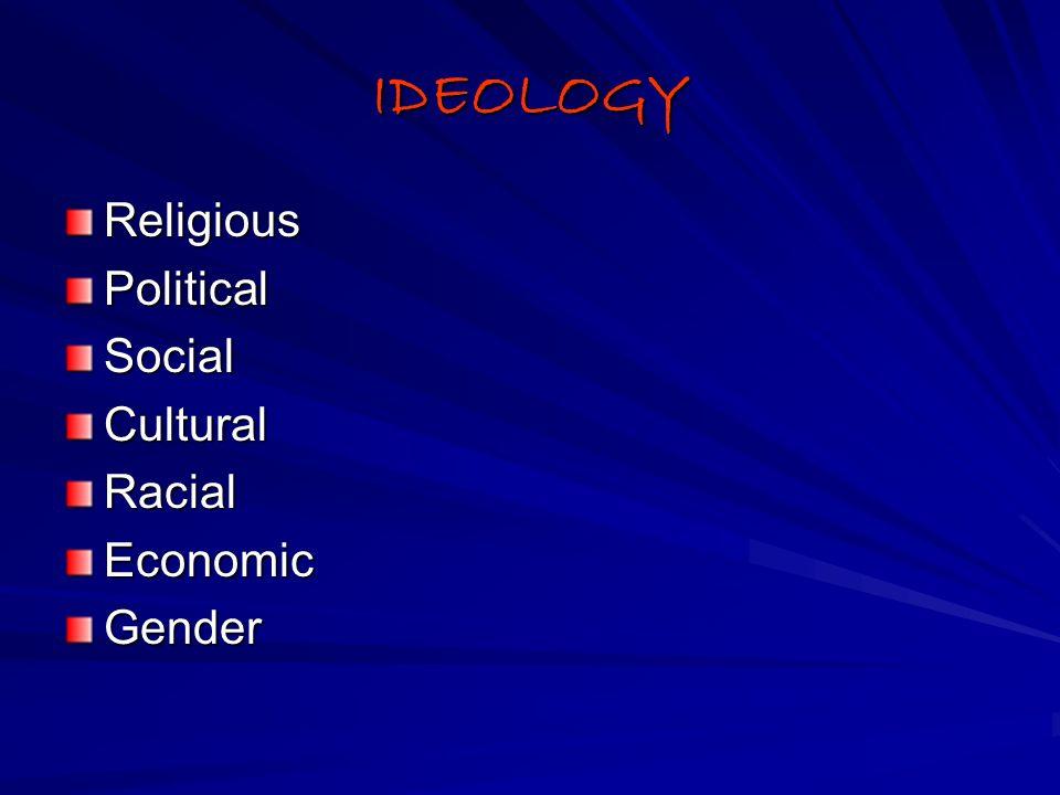 IDEOLOGY ReligiousPoliticalSocialCulturalRacialEconomicGender