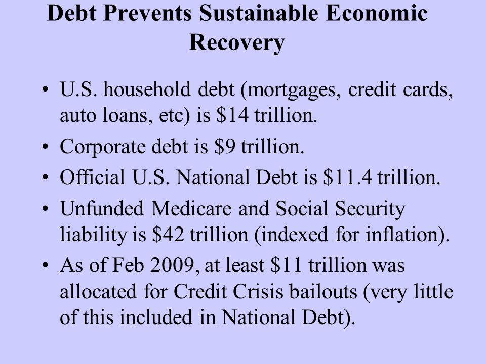Debt Prevents Sustainable Economic Recovery U.S.