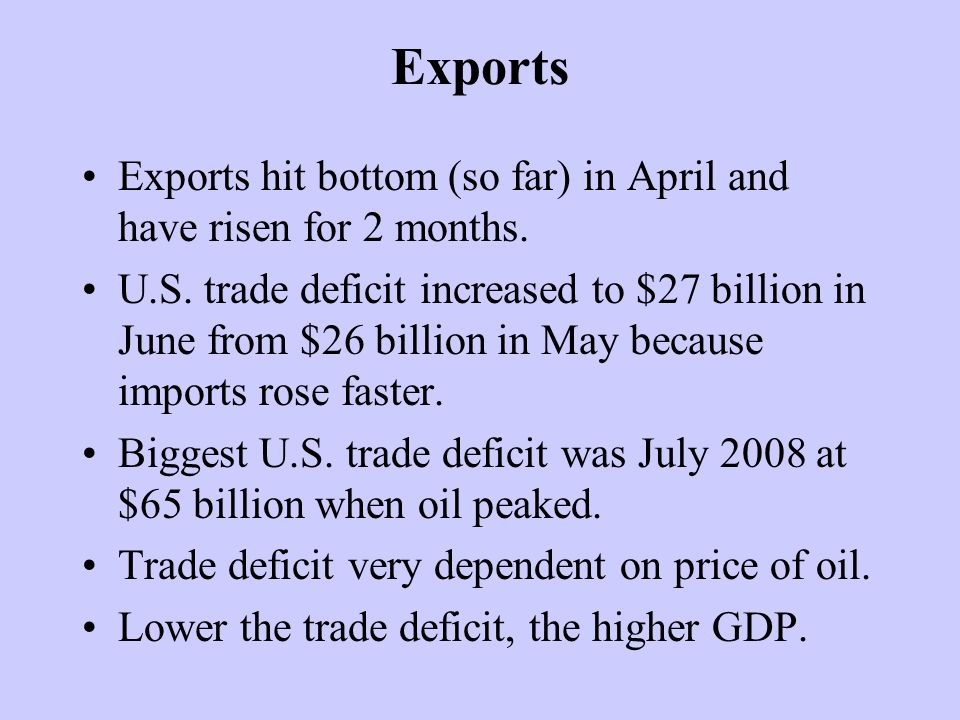 Exports Exports hit bottom (so far) in April and have risen for 2 months.