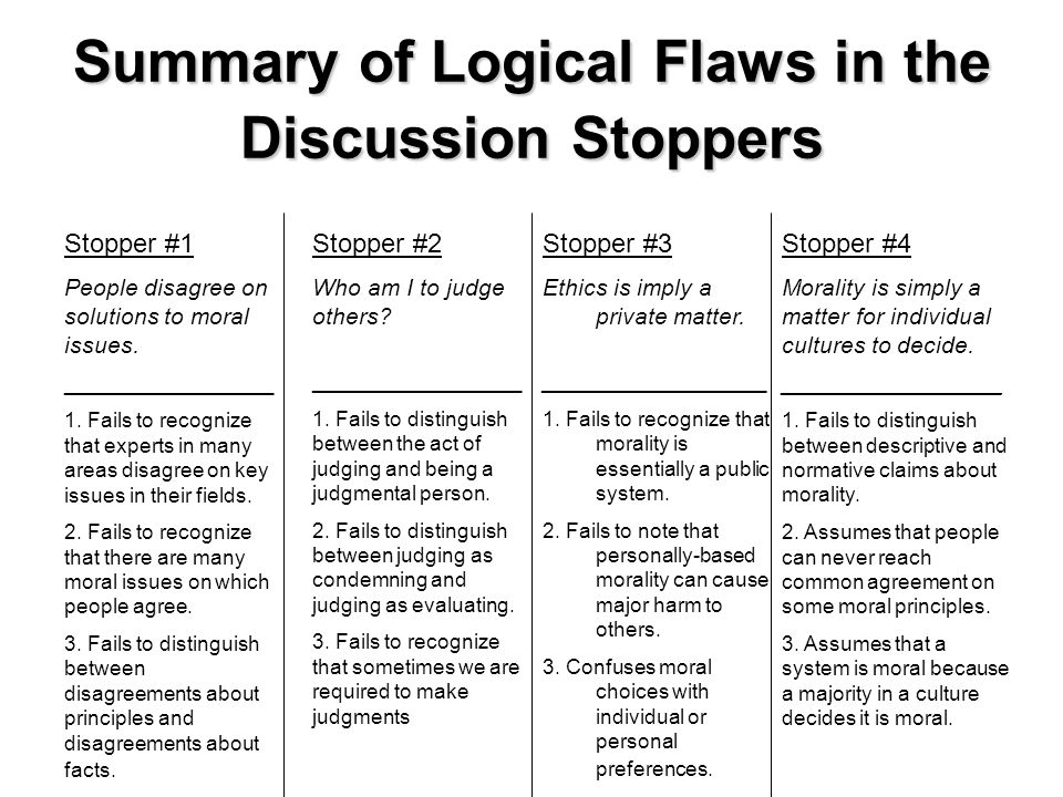Summary of Logical Flaws in the Discussion Stoppers Stopper #2 Who am I to judge others? __________________ 1. Fails to distinguish between the act of