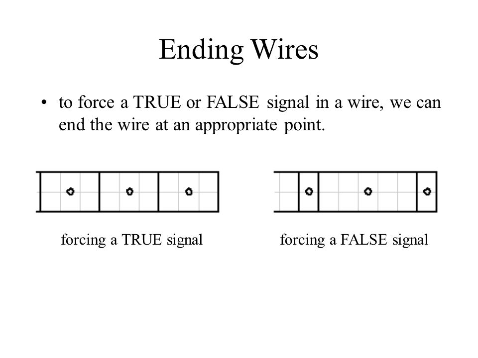 Ending Wires forcing a TRUE signalforcing a FALSE signal to force a TRUE or FALSE signal in a wire, we can end the wire at an appropriate point.