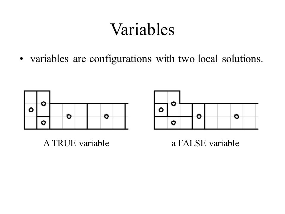Variables variables are configurations with two local solutions. A TRUE variablea FALSE variable