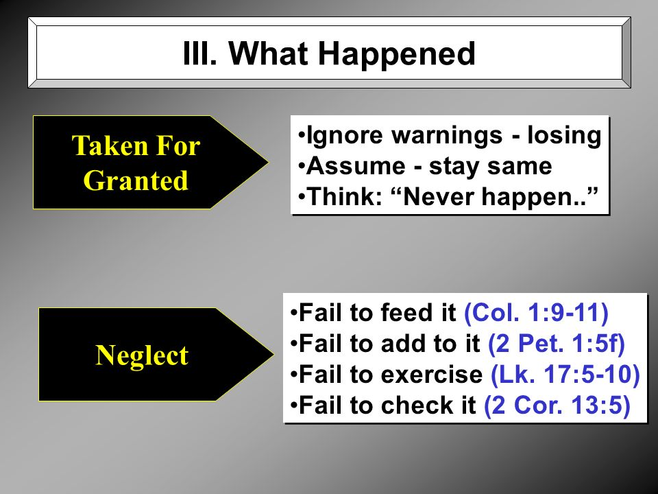 Taken For Granted Ignore warnings - losing Assume - stay same Think: Never happen..