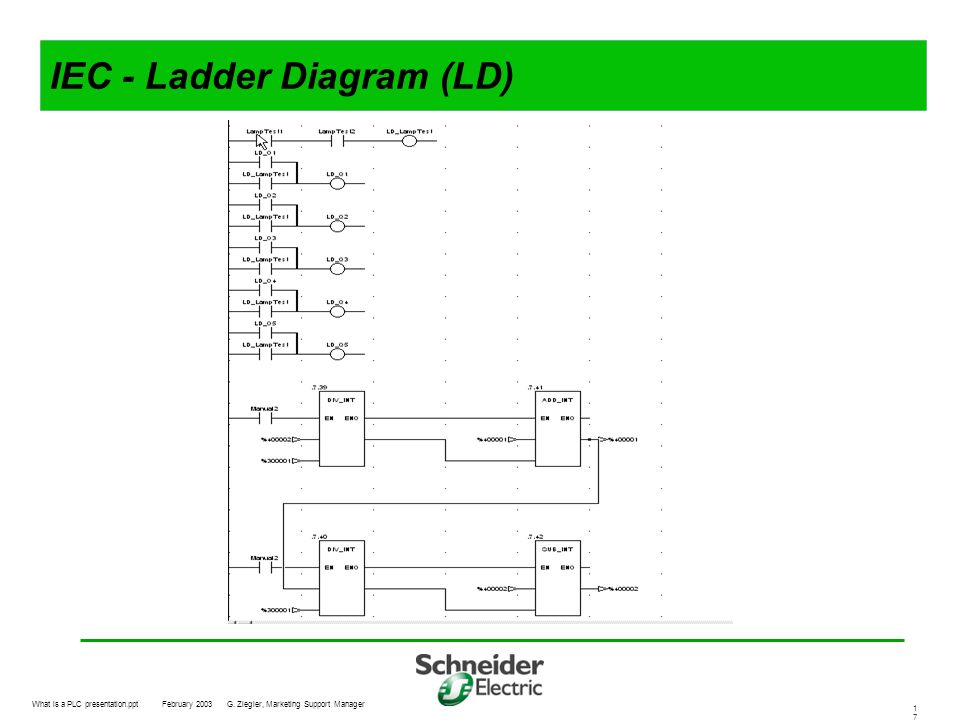 What is a PLC presentation.pptFebruary 2003G. Ziegler, Marketing Support Manager 1717 IEC - Ladder Diagram (LD)