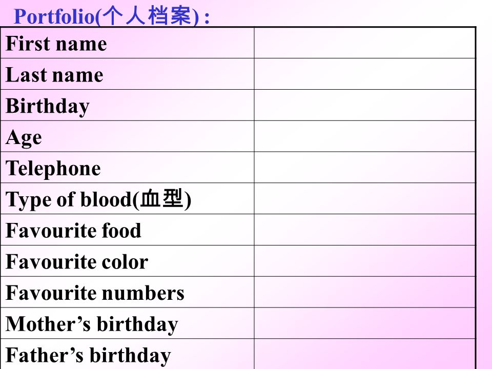Portfolio( ) : First name Last name Birthday Age Telephone Type of blood( ) Favourite food Favourite color Favourite numbers Mothers birthday Fathers