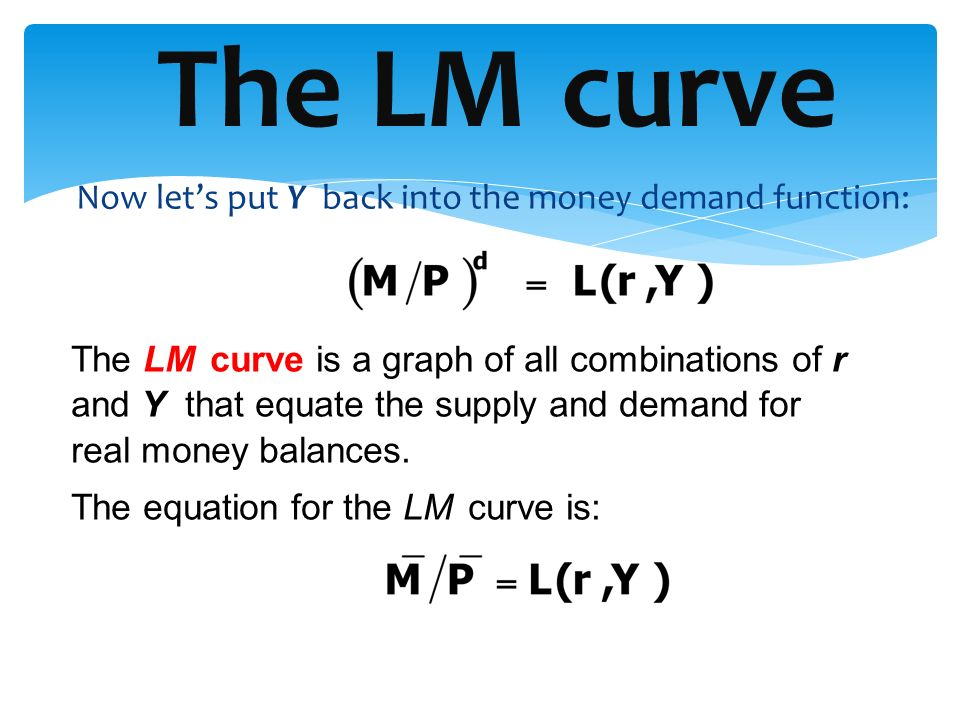 Now lets put Y back into the money demand function: The LM curve The LM curve is a graph of all combinations of r and Y that equate the supply and dem