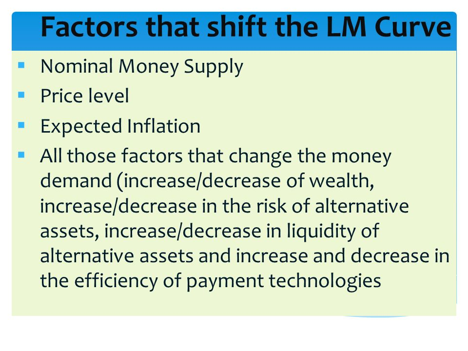 Factors that shift the LM Curve Nominal Money Supply Price level Expected Inflation All those factors that change the money demand (increase/decrease