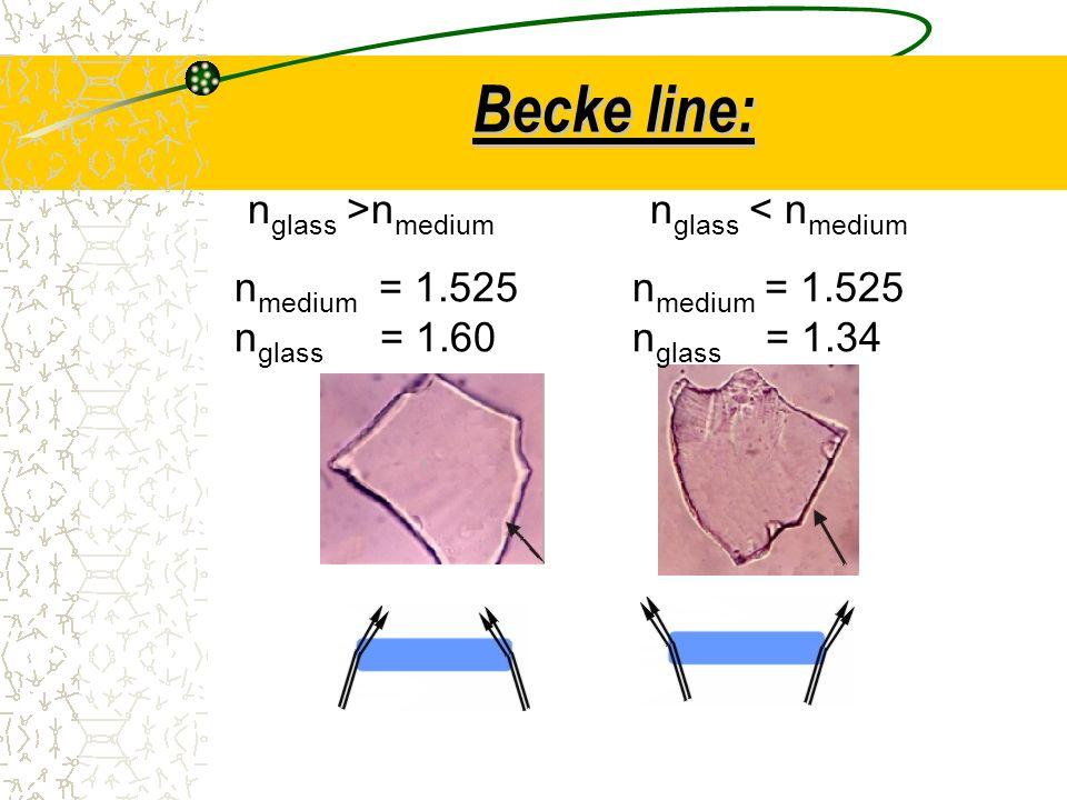 Becke line: n glass >n medium n glass < n medium n medium = 1.525 n glass = 1.60 n medium = 1.525 n glass = 1.34