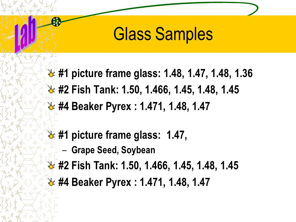 Glass Samples #1 picture frame glass: 1.48, 1.47, 1.48, 1.36 #2 Fish Tank: 1.50, 1.466, 1.45, 1.48, 1.45 #4 Beaker Pyrex : 1.471, 1.48, 1.47 #1 pictur