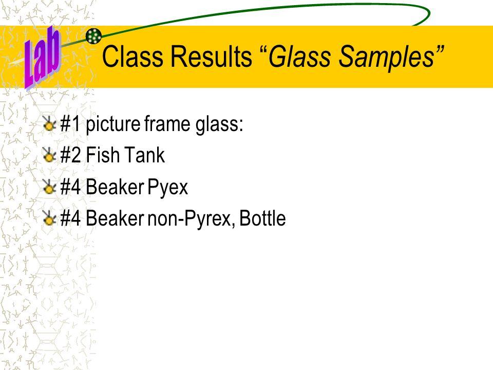 Class Results Glass Samples #1 picture frame glass: #2 Fish Tank #4 Beaker Pyex #4 Beaker non-Pyrex, Bottle