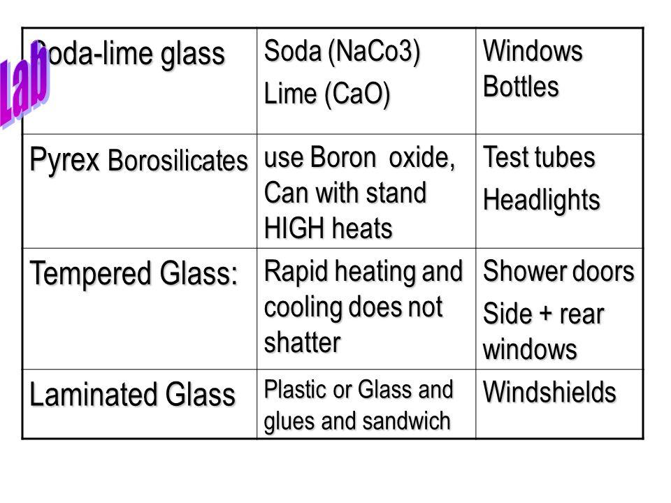 Soda-lime glass Soda (NaCo3) Lime (CaO) Windows Bottles Pyrex Borosilicates use Boron oxide, Can with stand HIGH heats Test tubes Headlights Tempered
