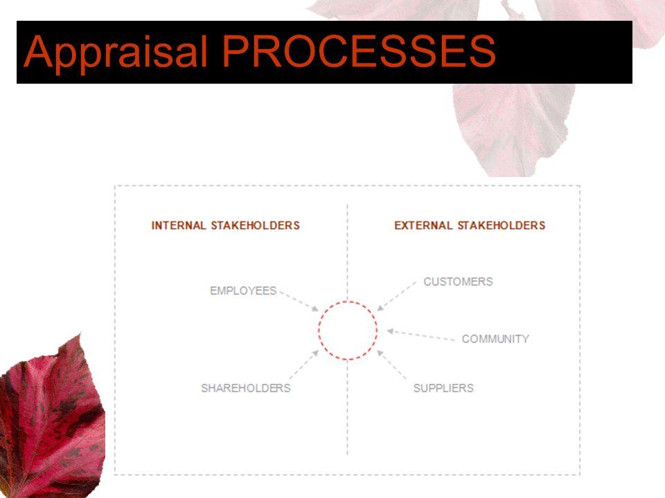Appraisal PROCESSES