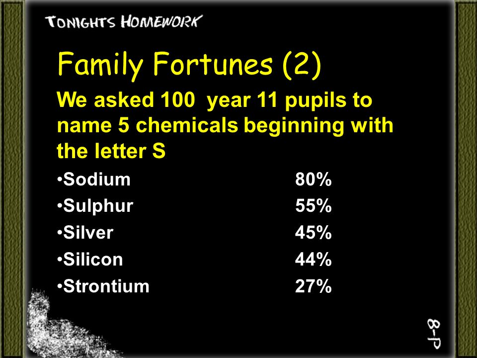 Family Fortunes (1) We asked 100 year 8 pupils to name 5 body systems Digestive65% Blood 50% Nervous45% Reproductive30% Excretory19%
