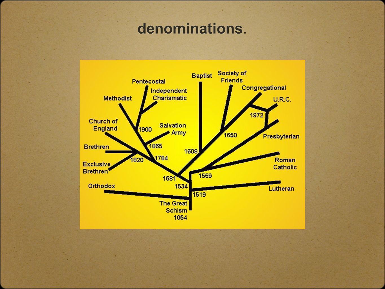 denominations.