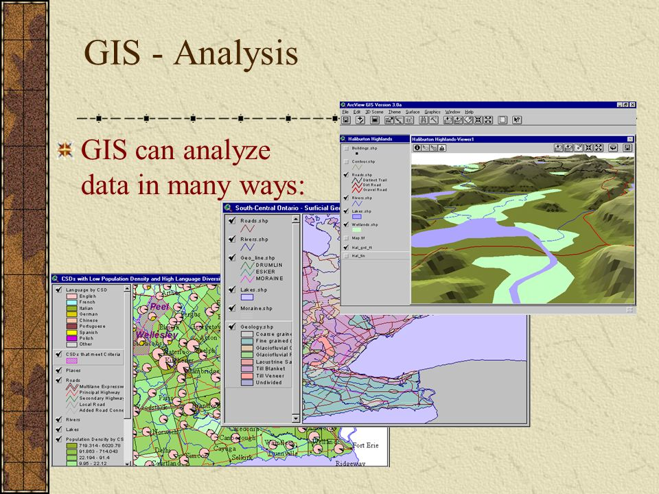 GIS - Analysis GIS can analyze data in many ways: