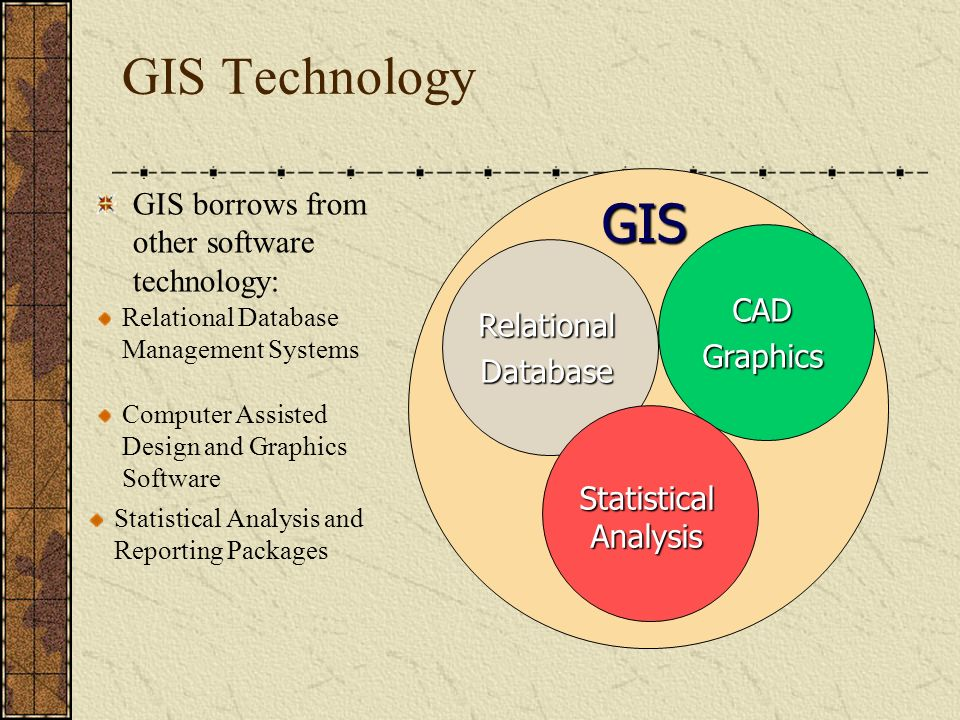GIS Technology GIS GIS borrows from other software technology: RelationalDatabase Relational Database Management Systems CADGraphics Computer Assisted Design and Graphics Software Statistical Analysis Statistical Analysis and Reporting Packages