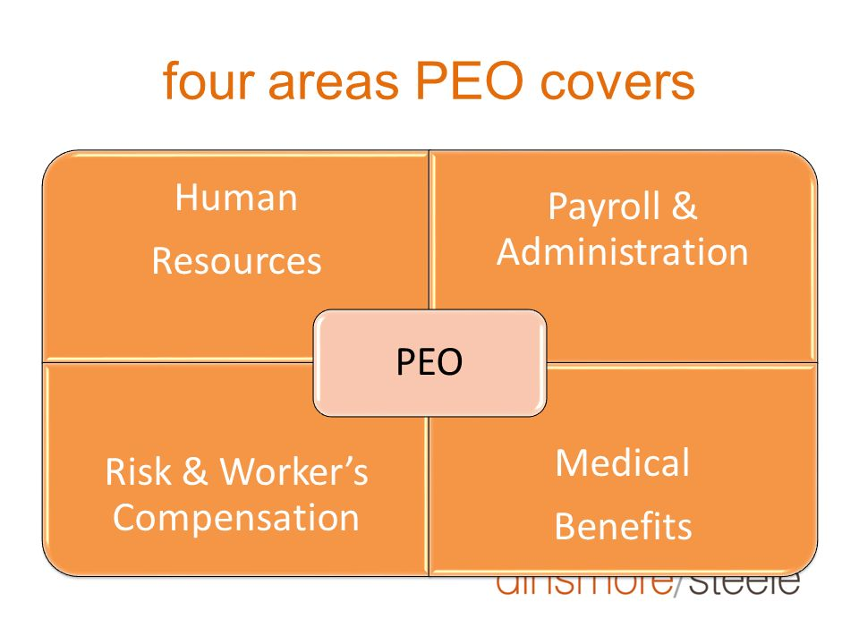 four areas PEO covers Human Resources Payroll & Administration Risk & Workers Compensation Medical Benefits PEO