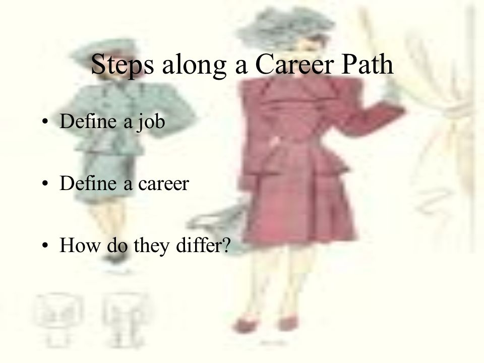 On-line Career Search Activity In this activity you will use a popular career placement web site to research jobs and/or careers that are available in a variety fashion- related careers.