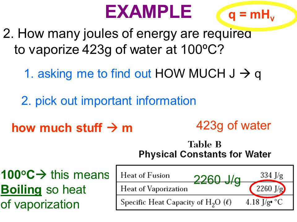 EXAMPLE 2. How many joules of energy are required to vaporize 423g of water at 100ºC? 2. pick out important information how much stuff m 423g of water