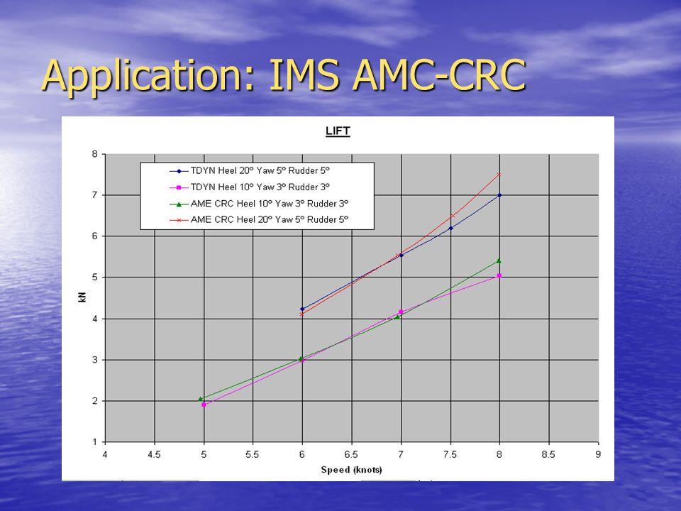 Application: IMS AMC-CRC