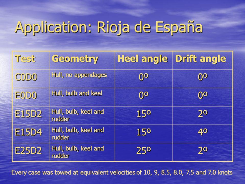 Application: Rioja de España TestGeometry Heel angle Drift angle C0D0 Hull, no appendages 0º0º E0D0 Hull, bulb and keel 0º0º E15D2 Hull, bulb, keel an