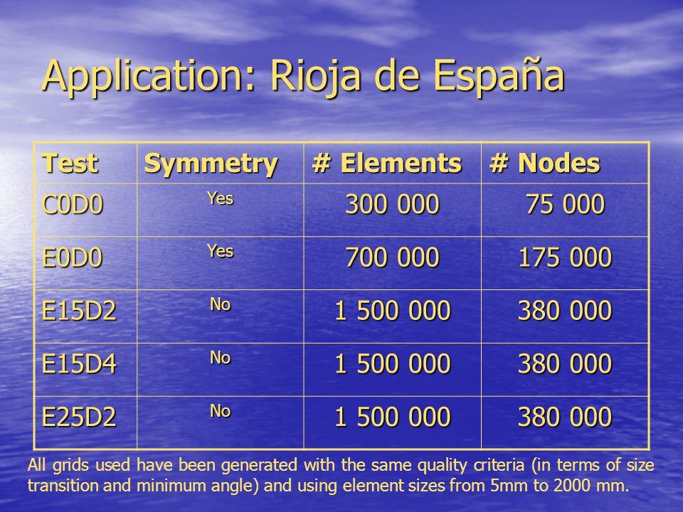 Application: Rioja de España TestSymmetry # Elements # Nodes C0D0Yes 300 000 75 000 E0D0Yes 700 000 175 000 E15D2No 1 500 000 380 000 E15D4No 1 500 00