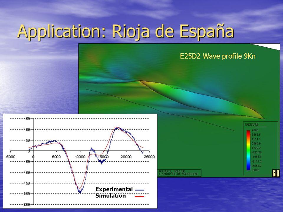 Application: Rioja de España E25D2 Wave profile 9Kn Experimental Simulation