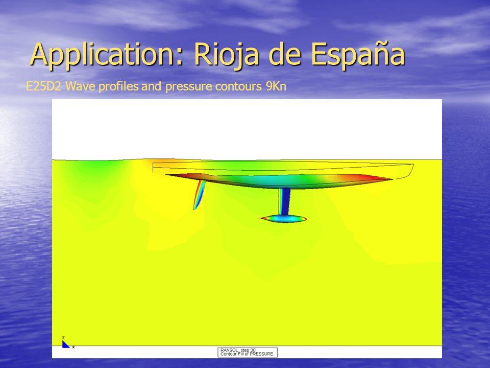 Application: Rioja de España E25D2 Wave profiles and pressure contours 9Kn