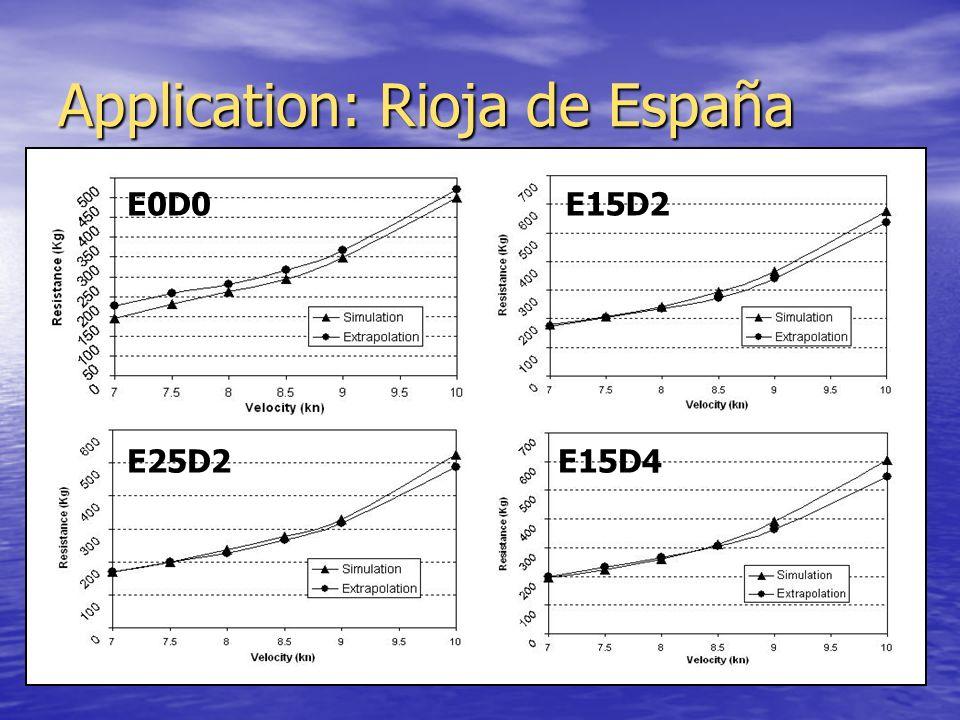 Application: Rioja de España E0D0E15D2 E15D4E25D2