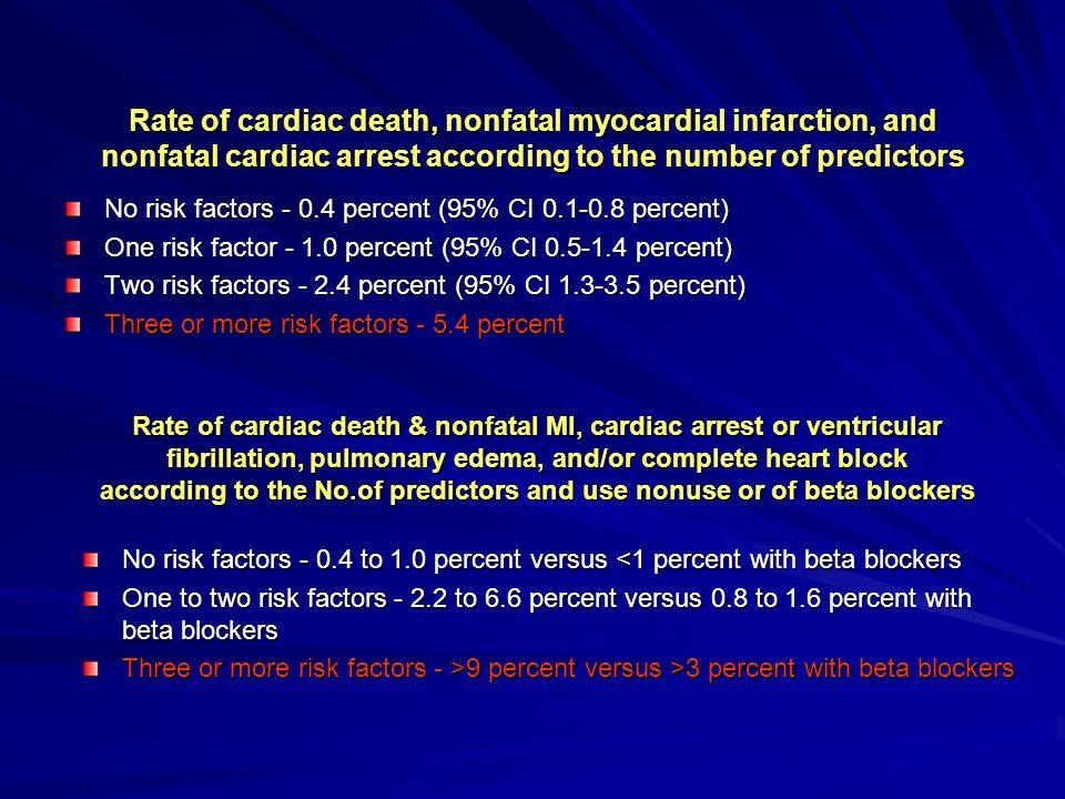 Rate of cardiac death, nonfatal myocardial infarction, and nonfatal cardiac arrest according to the number of predictors No risk factors - 0.4 percent