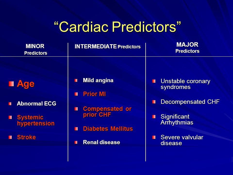 Cardiac Predictors MINOR Predictors PredictorsAge Abnormal ECG Systemic hypertension Stroke INTERMEDIATE Predictors Mild angina Prior MI Compensated o