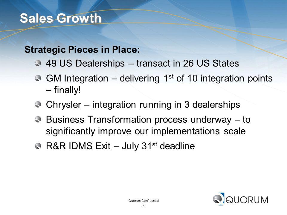 Forecast Sales ($ Millions) Q1Q2Q3Q42008 Installs / Migrations $0.29$0.70$0.85$0.90$2.74 Support $1.22$1.25$1.32$1.45$5.24 Integration / Services $0.16$0.25$0.31 $1.03 Total Sales $1.67$2.20$2.48$2.66$9.01 INSTALLS210131035