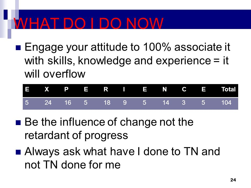 WHAT DO I DO NOW Engage your attitude to 100% associate it with skills, knowledge and experience = it will overflow Be the influence of change not the
