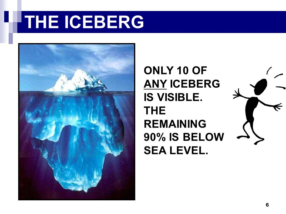 6 THE ICEBERG ONLY 10 OF ANY ICEBERG IS VISIBLE. THE REMAINING 90% IS BELOW SEA LEVEL.