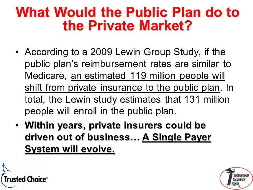 What Would the Public Plan do to the Private Market.
