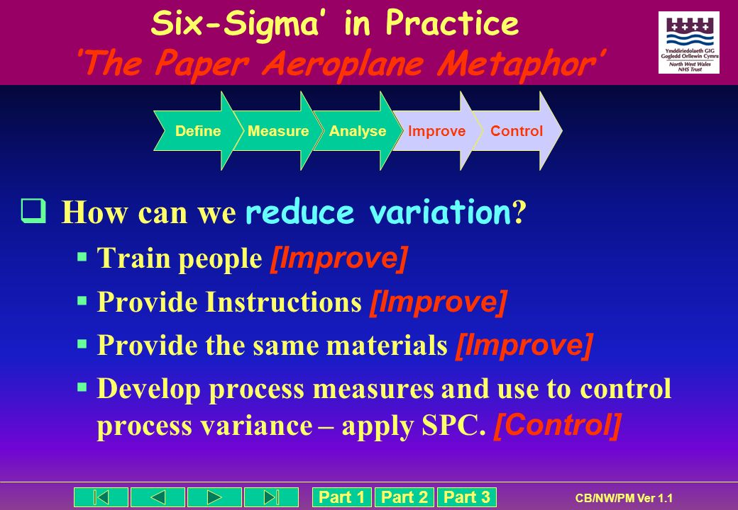 Part 1Part 2Part 3 CB/NW/PM Ver 1.1 Six-Sigma in Practice The Paper Aeroplane Metaphor How can we reduce variation ? Train people [Improve] Provide In