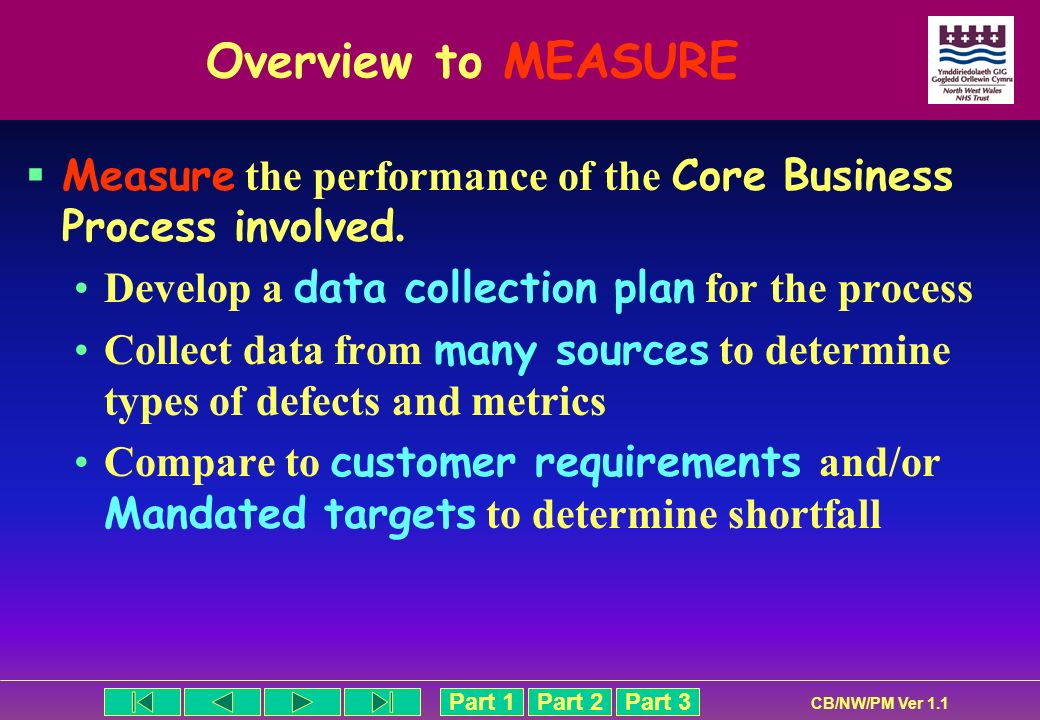 Part 1Part 2Part 3 CB/NW/PM Ver 1.1 Overview to MEASURE Measure the performance of the Core Business Process involved. Develop a data collection plan