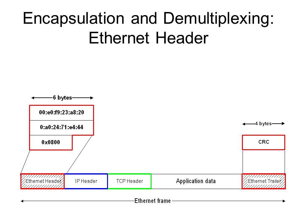 Encapsulation and Demultiplexing: Ethernet Header