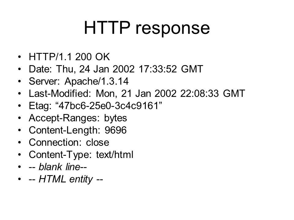 HTTP response HTTP/1.1 200 OK Date: Thu, 24 Jan 2002 17:33:52 GMT Server: Apache/1.3.14 Last-Modified: Mon, 21 Jan 2002 22:08:33 GMT Etag: 47bc6-25e0-