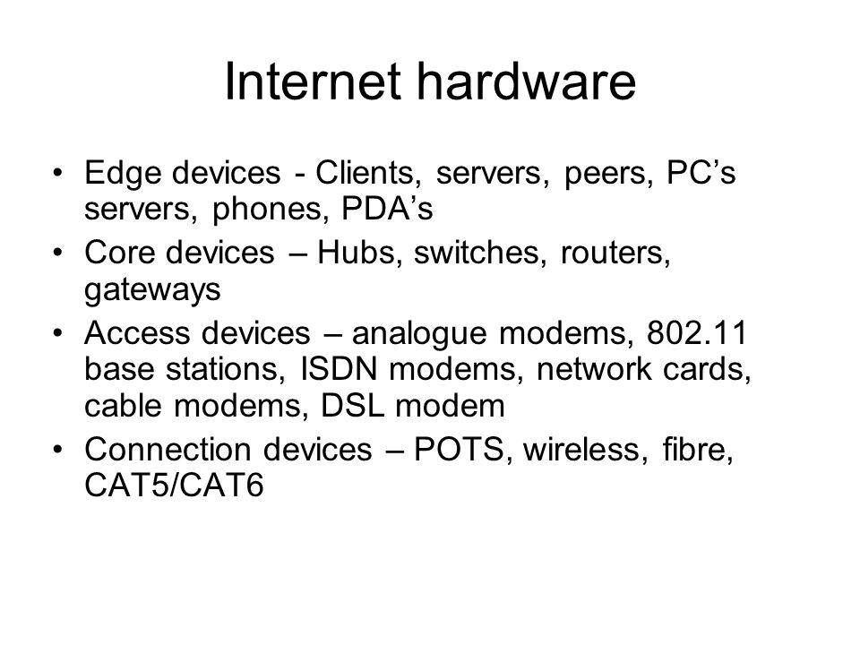 Internet hardware Edge devices - Clients, servers, peers, PCs servers, phones, PDAs Core devices – Hubs, switches, routers, gateways Access devices –